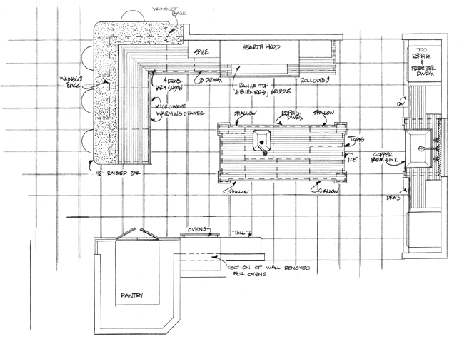 Room planning kitchen floor plan for Planning a new kitchen