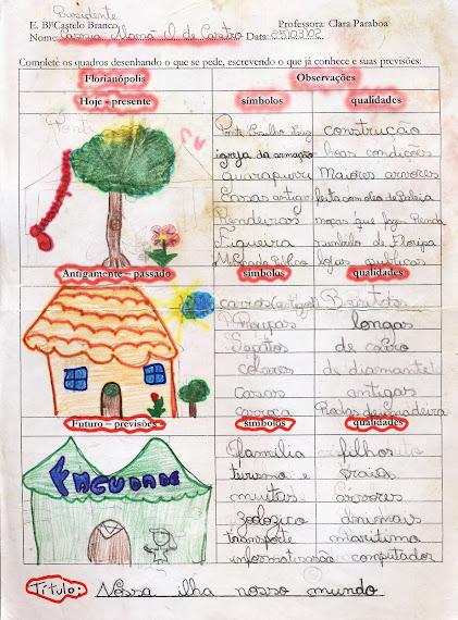 Florianópolis pensada pelos alunos : presente, passado e futuro