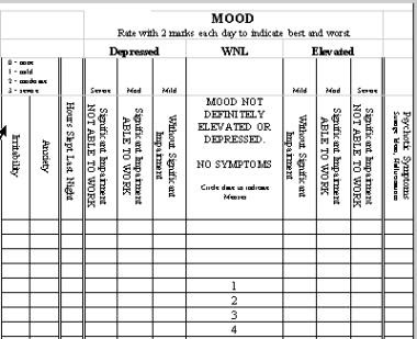 bipolar mood chart raw writing for the real world of bipolar. Black Bedroom Furniture Sets. Home Design Ideas