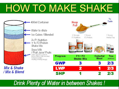 how to prepare oatmeal water to lose weight