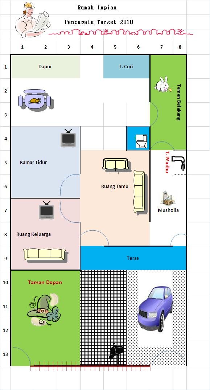 restynoov design rumah minimalis type 36 96