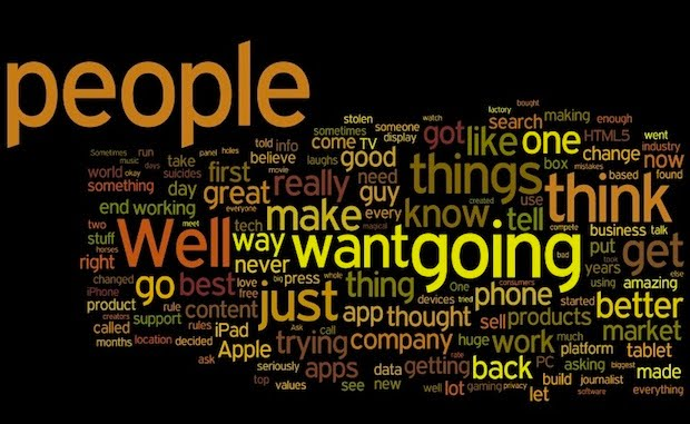 Infographic word cloud
