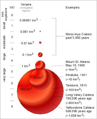 Fivipedoy composite volcano diagram composite volcano diagram composite volcanodiagram composite volcanodiagram squareball jul 11 0247 pm god if those pics are right ccuart Gallery