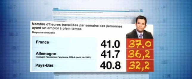 Benoit Hamon Petit Journal