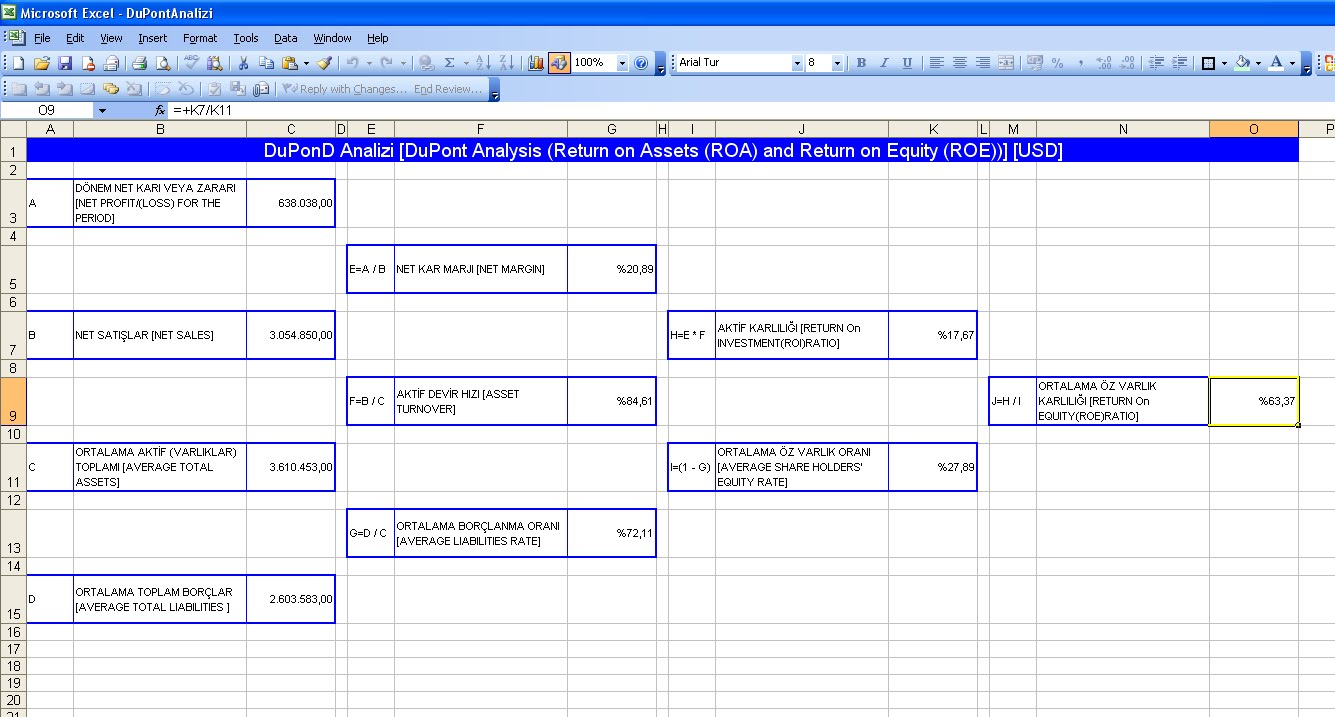 how to calculate return on assets in excel