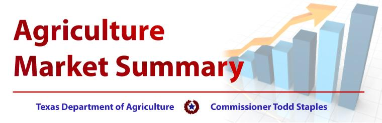 Agriculture Market Summary