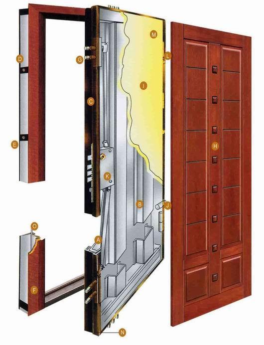 Revista espionaje tipos de puertas blindadas for Puertas acorazadas