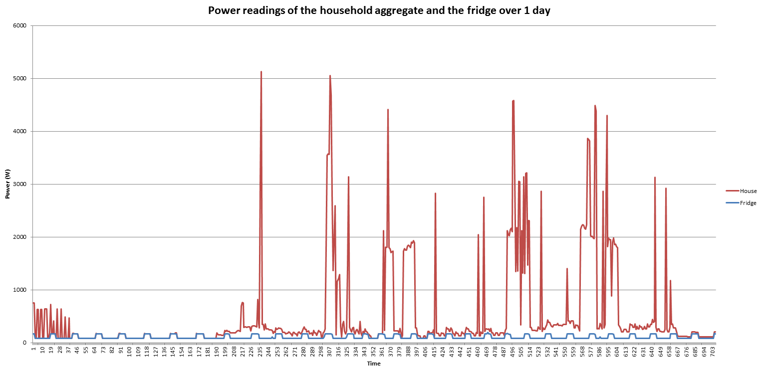 an analysis of the blower bands use in the households Theresa may's statement on abu qatada winning appeal against deportation: politics  part of households' day to day  analysis by the smf in.