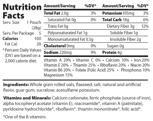 Wheat Nutrition Label Wheat Nutrition Facts