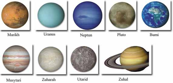 Ly_Chun: Sejarah Nama Planet