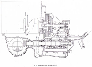 FWD cross section of clutch, gearbox and final drive