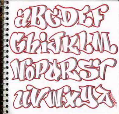 Graffiti Alphabet Throwie. Graffiti Alphabet A-Z Design