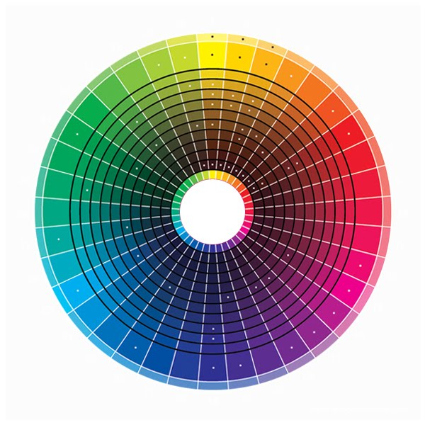 The Wondrous Evoluscope Taxonomy  Colour Wheel