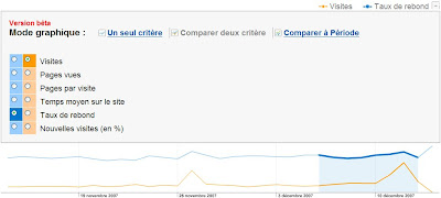 google analytics comparaison de periodes ou de sites