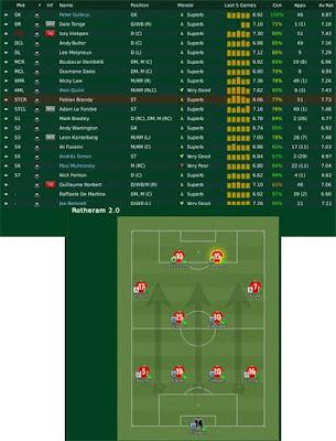 Football Manager 2012s Ultimate Wonder kid XI PCGamesN