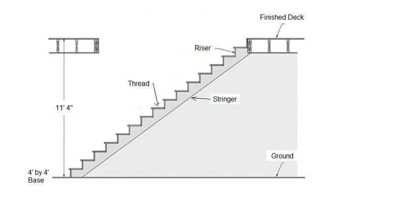 Charmant Stair Design
