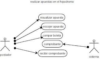 Diagramas de flujo evaluacion diagramas de flujo ccuart Gallery