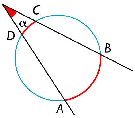 teorema del ngulo exterior