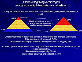Bogár László - Magyarország három rétege