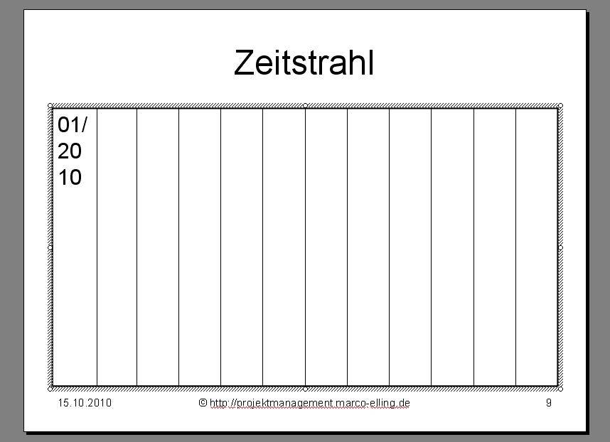 Projektmanagement24 blog zeitstrahl f r pr sentation for Tabelle 7 spalten