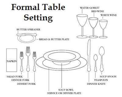 Basic Table Set Up crowdbuild for