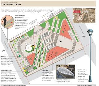 Imagen de la Plaza de la Democracia remodelada