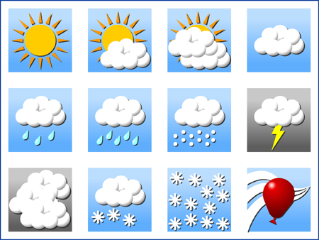 what will the weather be like today pdf