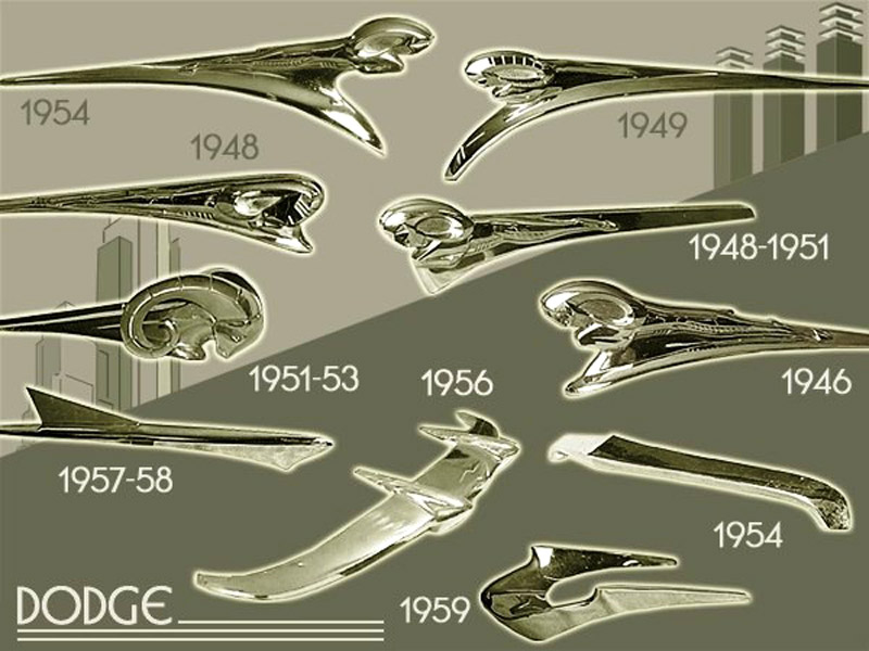 just a car guy hood ornament identification guide if it ain 39 t here. Cars Review. Best American Auto & Cars Review