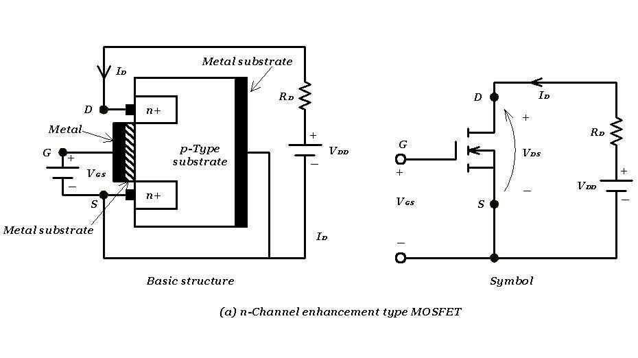 Power Mosfets Power Electronic Systems Applications And