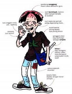 kenakalan remaja