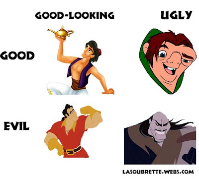 Examples Of Sexism In Disney Movies
