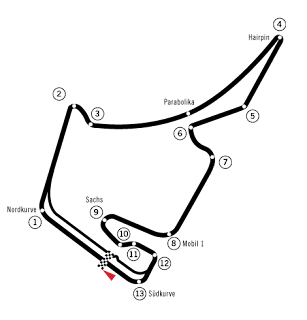Perfil Hockenheim