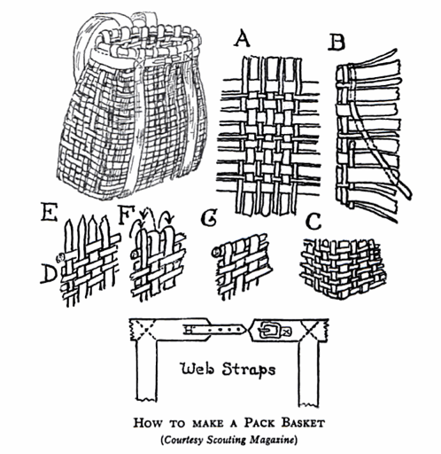 Basket Making Supplies Maine : Pack baskets archival