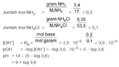 contoh soal menghitung pH larutan buffer basa lemah