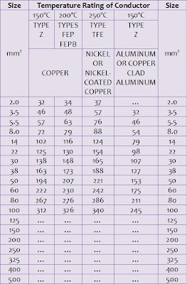 Philippine electrical code wire size table pdf image collections philippine electrical code wire size table pdf image collections philippine electrical code wire size table pdf greentooth Gallery