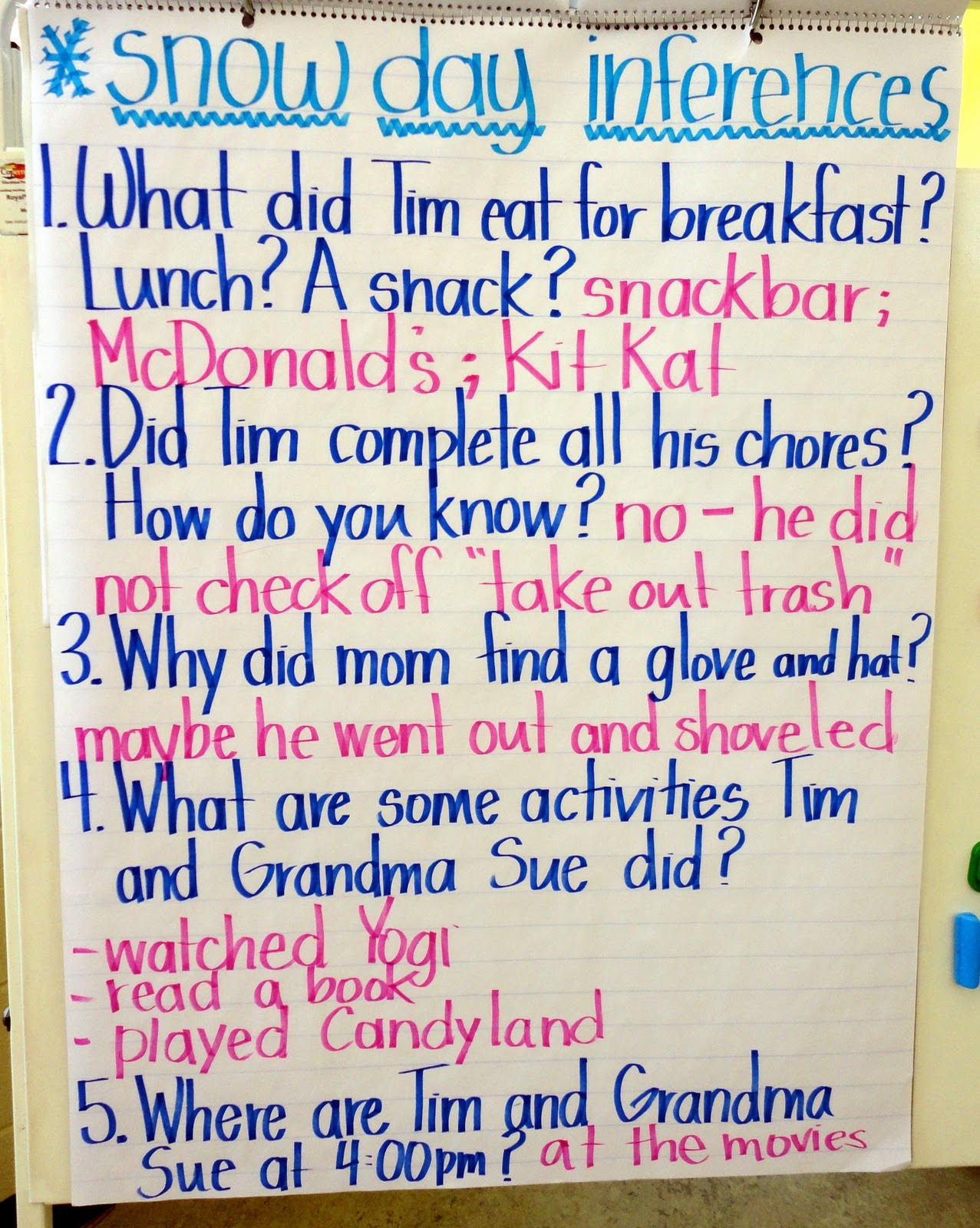 Ms. Coleman'-s First Grade: Let the Inferring Begin! | ELA ...