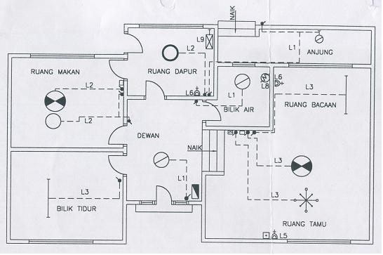 sijil kej  mekanikal lukisan dan rekabentuk