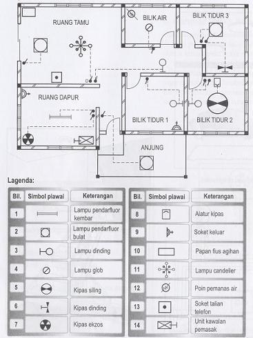 Auto blog wiring diagram lampu hazard mobil wiring lampu 2 suis free download wiring diagrams pictures wiring cheapraybanclubmaster Images