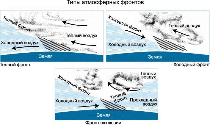 Прогноз погоды по крыму подробный на сегодня