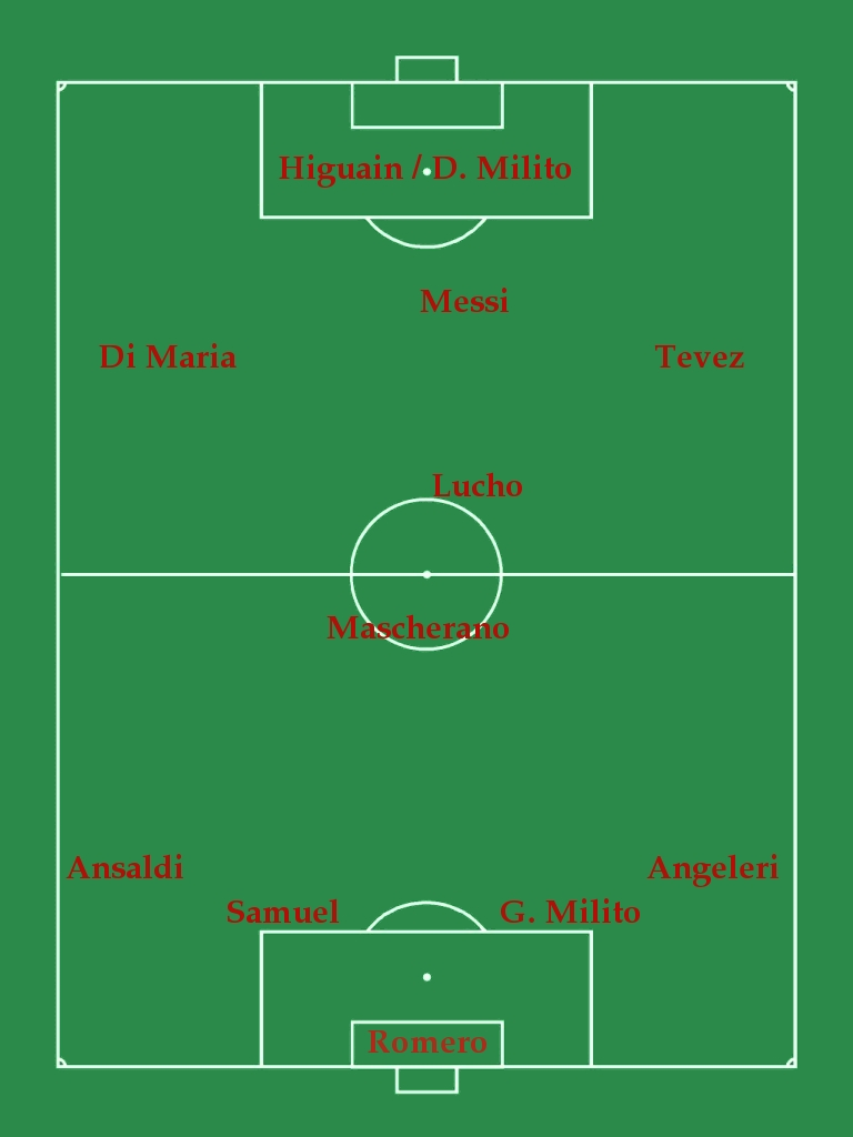 Football field positions names football positions for beginners pro tips by dicks pooptronica
