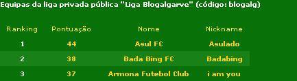 Liga Blogalgarve