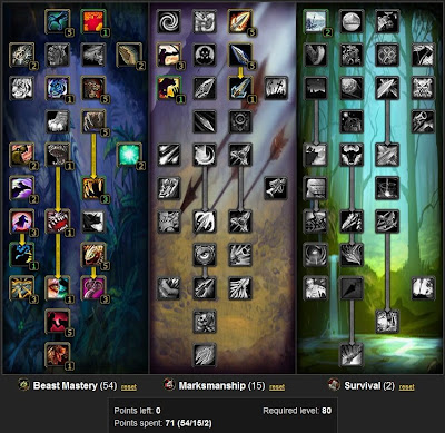 BM Hunter Shot Priority Rotation Warcraft Hunters Union
