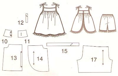 Mastercuca: Moldes de vestido de criança