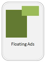 Icon of Floating Banner Ads