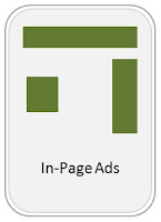 Icon of In-Page Banner Ads