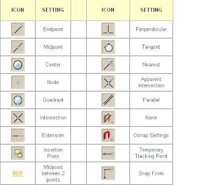 autocad 2008 commands list pdf