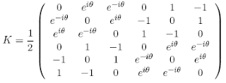 eigen space in matrix