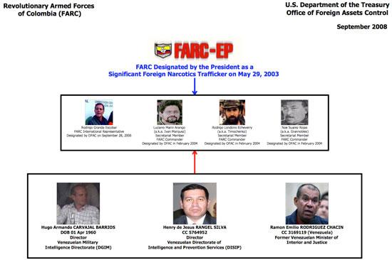 Asume como ministro Defensa Venezuela militar acusado por EEUU