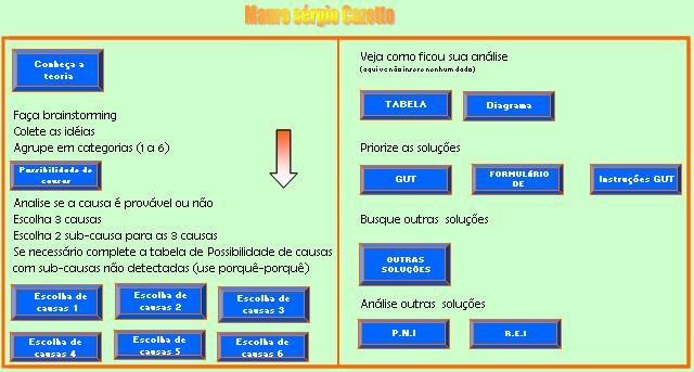 iphone manual do usu u00e1rio support apple
