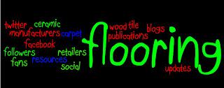 Social Flooring Index Wordle